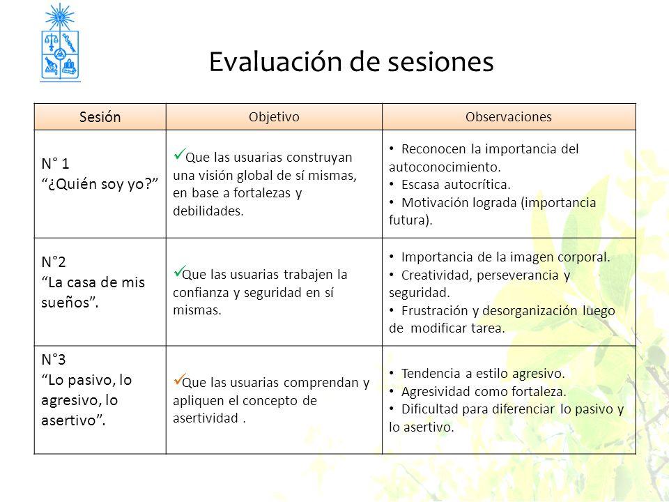 Evaluación de sesiones