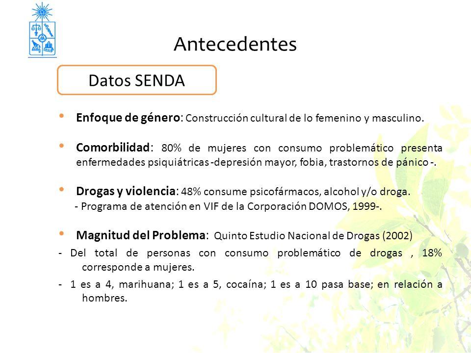Antecedentes Datos SENDA