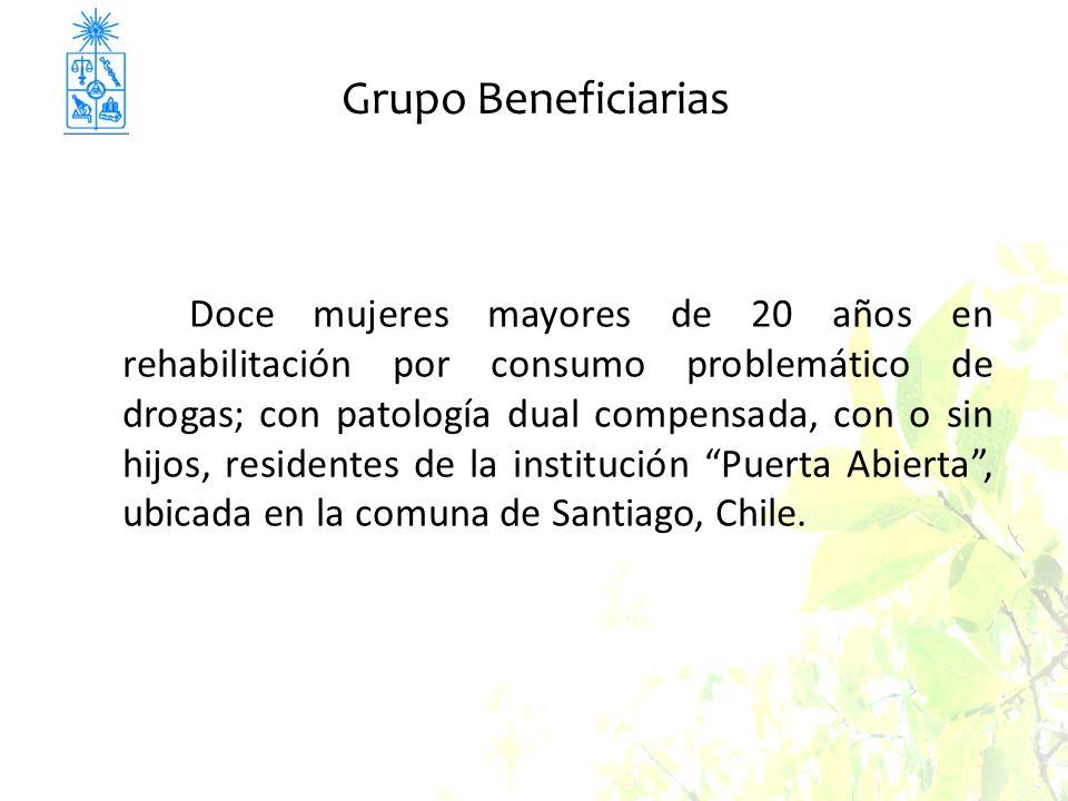 Grupo Beneficiarias