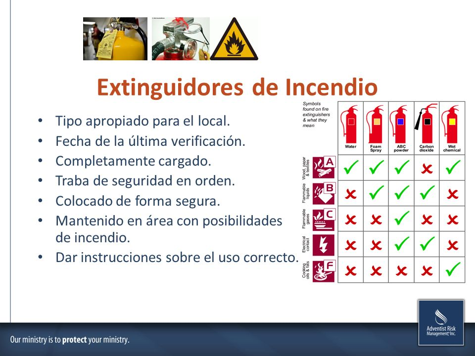 Extinguidores de Incendio