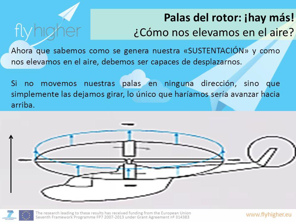 Palas del rotor: ¡hay más! ¿Cómo nos elevamos en el aire