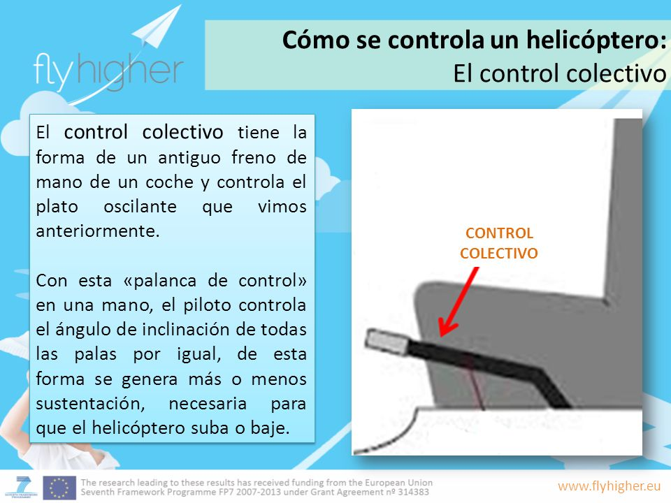 Cómo se controla un helicóptero: El control colectivo