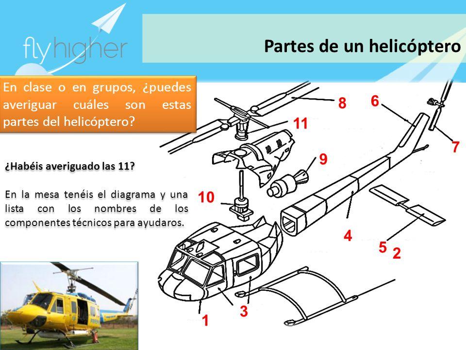 Partes de un helicóptero