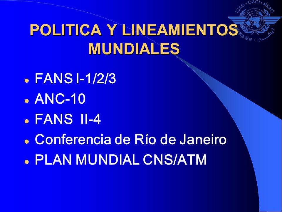 POLITICA Y LINEAMIENTOS MUNDIALES