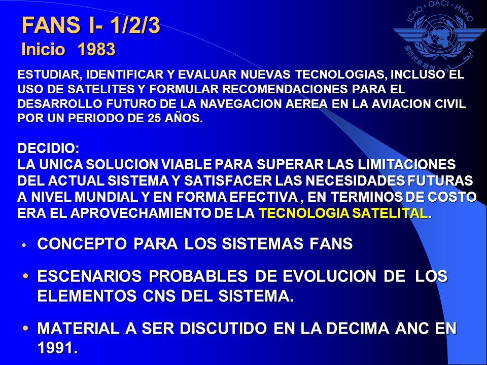 FANS I- 1/2/3 Inicio 1983