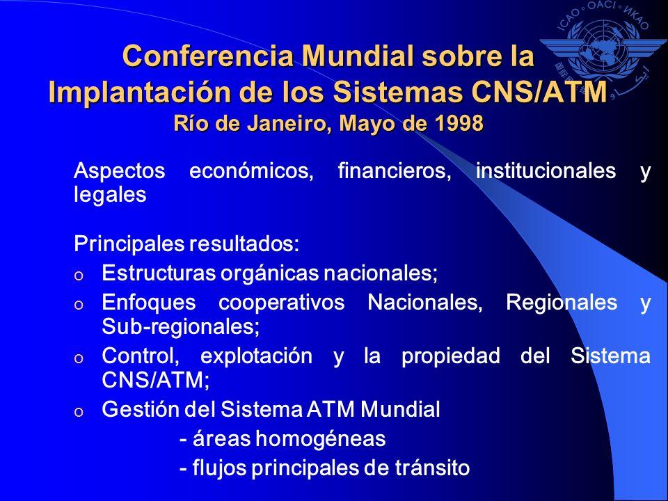 Conferencia Mundial sobre la Implantación de los Sistemas CNS/ATM Río de Janeiro, Mayo de 1998