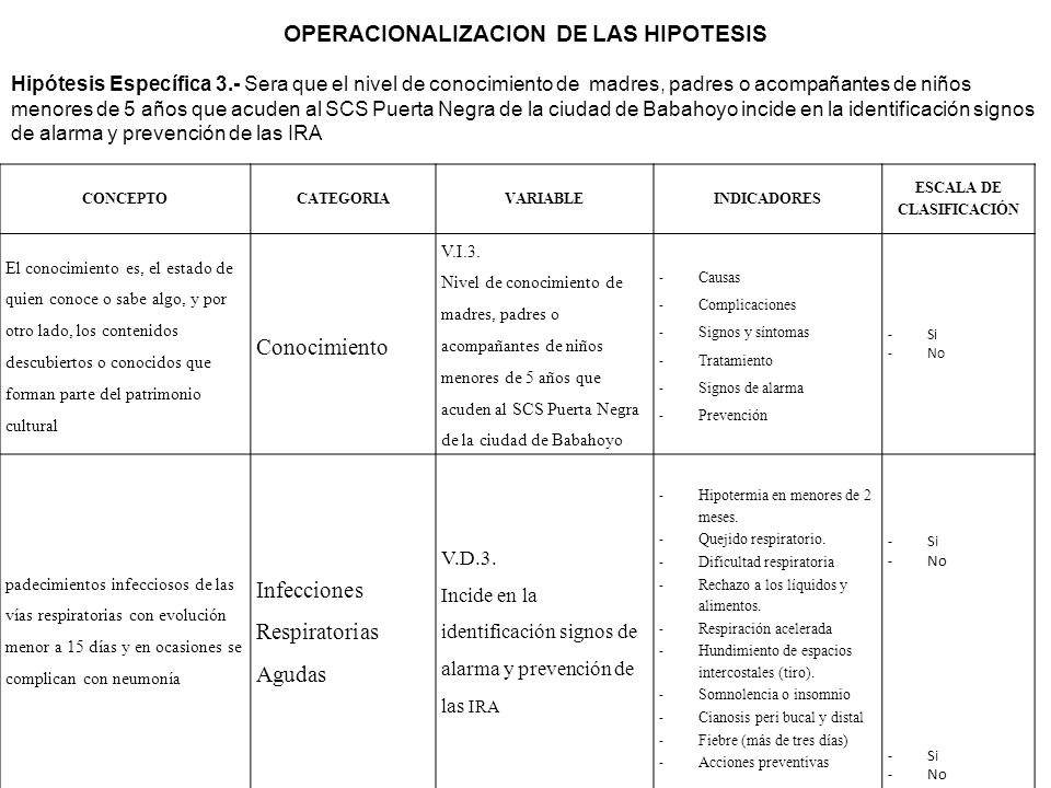 ESCALA DE CLASIFICACIÓN