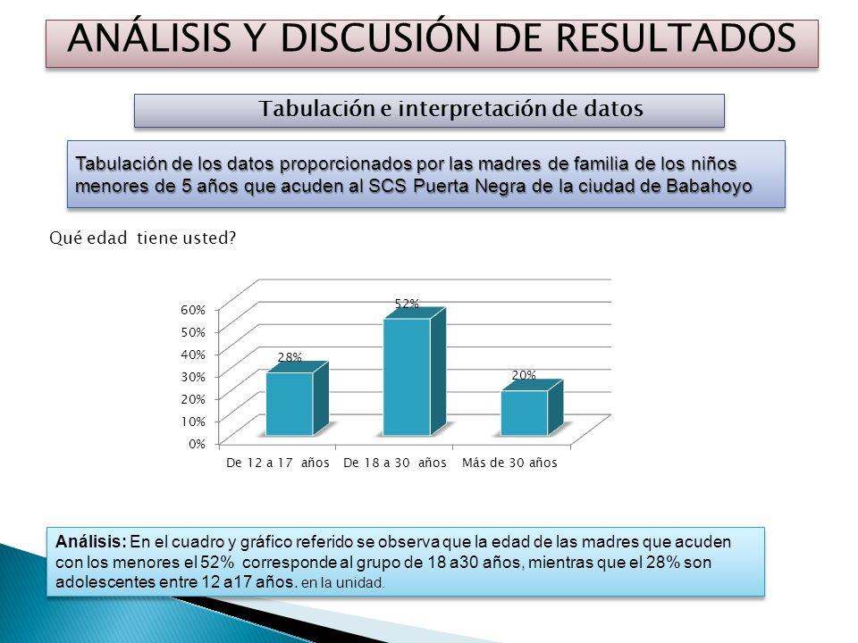 Tabulación e interpretación de datos