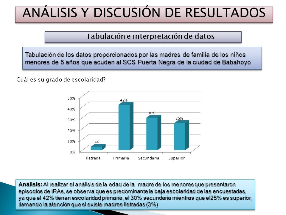 Tabulación e interpretación de datos