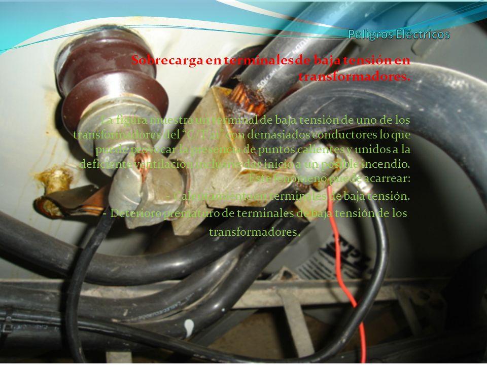 Peligros Eléctricos Sobrecarga en terminales de baja tensión en transformadores.