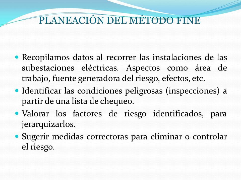 PLANEACIÓN DEL MÉTODO FINE