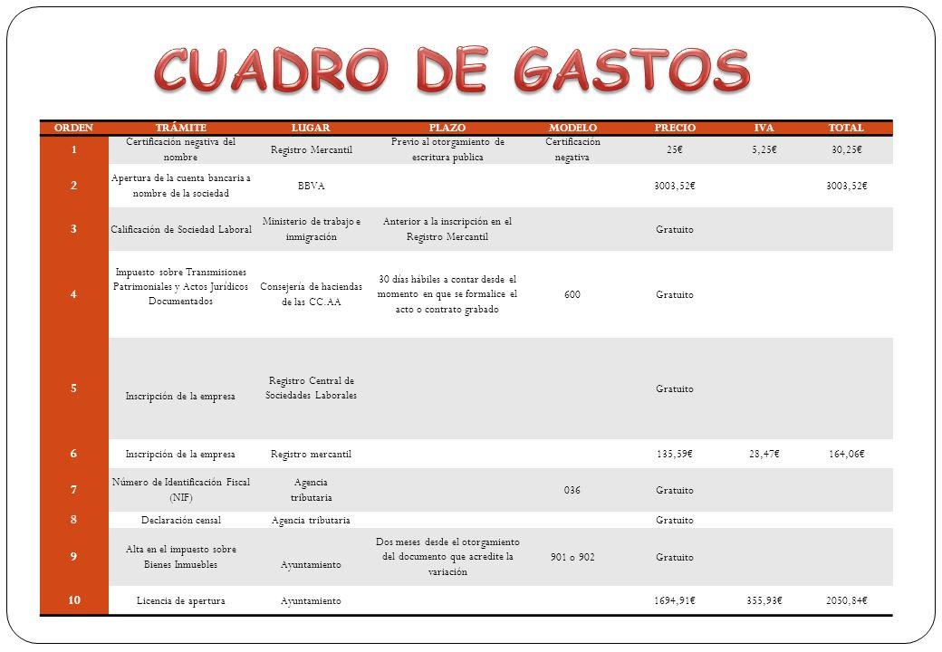 CUADRO DE GASTOS 2 3 4 5 6 7 8 9 10 ORDEN TRÁMITE LUGAR PLAZO MODELO