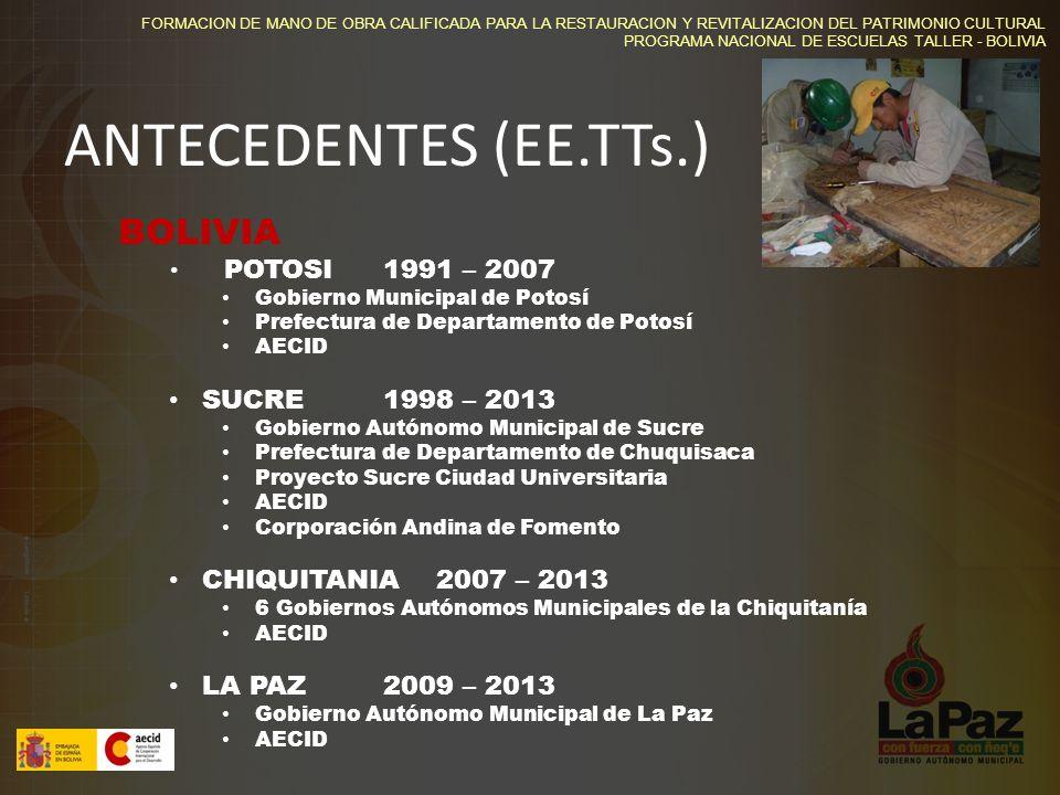 ANTECEDENTES (EE.TTs.) BOLIVIA SUCRE 1998 – 2013