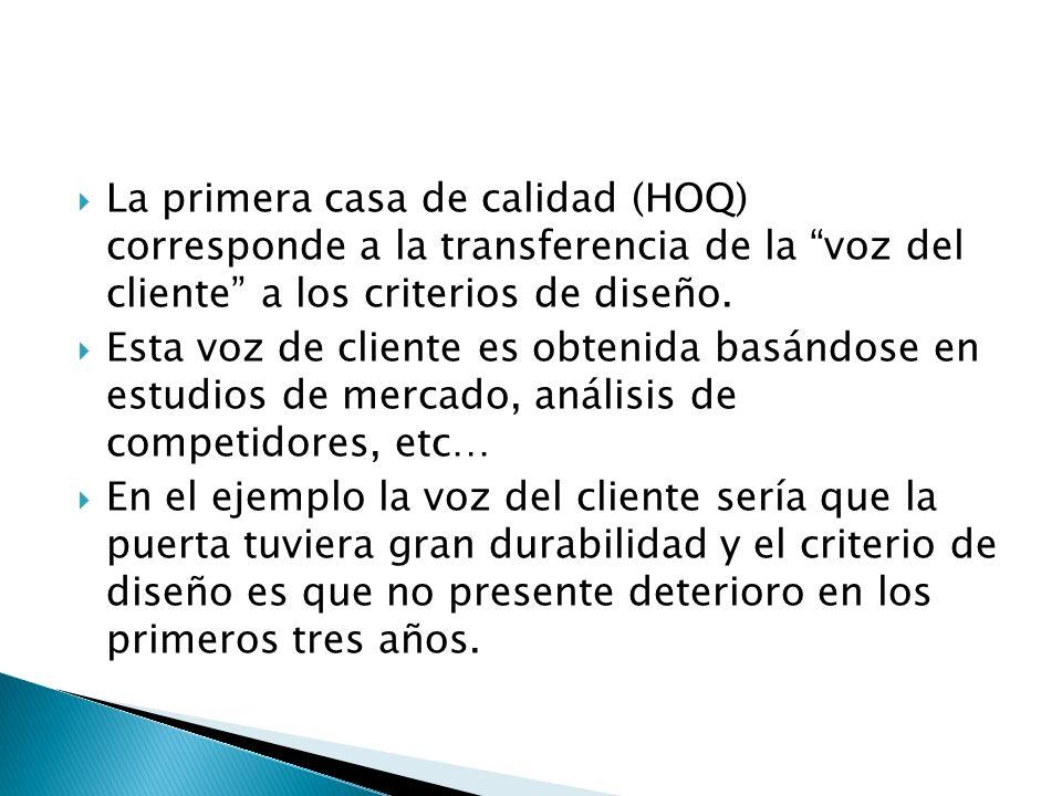 La primera casa de calidad (HOQ) corresponde a la transferencia de la voz del cliente a los criterios de diseño.