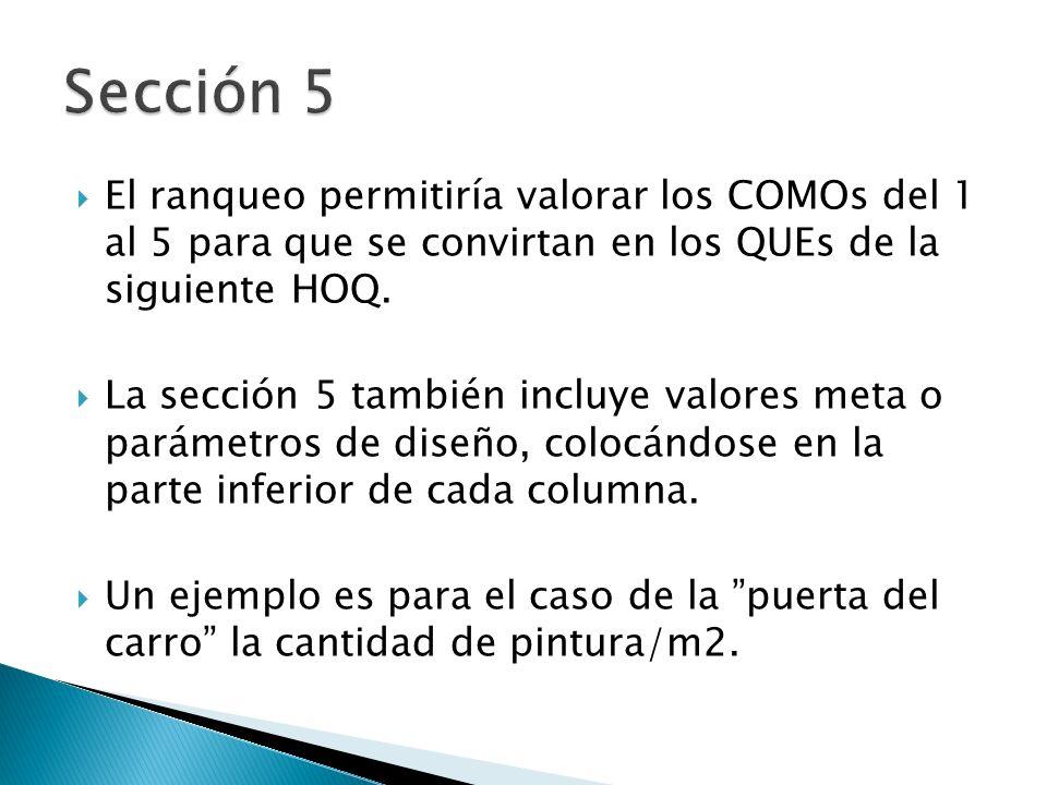 Sección 5 El ranqueo permitiría valorar los COMOs del 1 al 5 para que se convirtan en los QUEs de la siguiente HOQ.