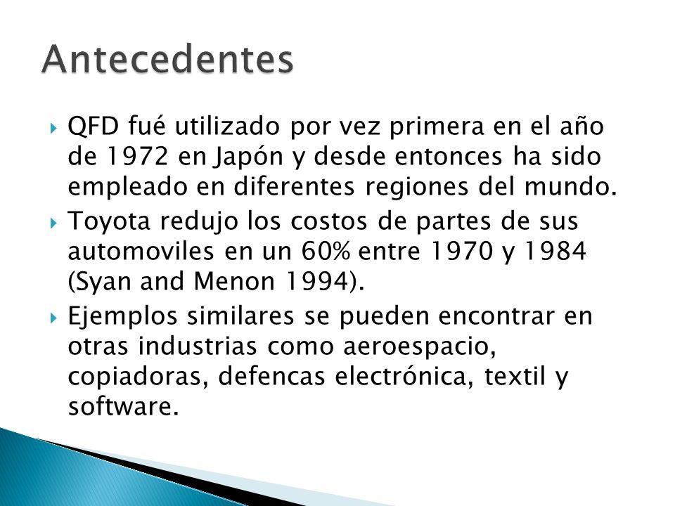Antecedentes QFD fué utilizado por vez primera en el año de 1972 en Japón y desde entonces ha sido empleado en diferentes regiones del mundo.