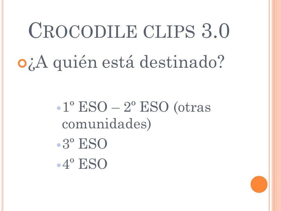 Crocodile clips 3.0 ¿A quién está destinado