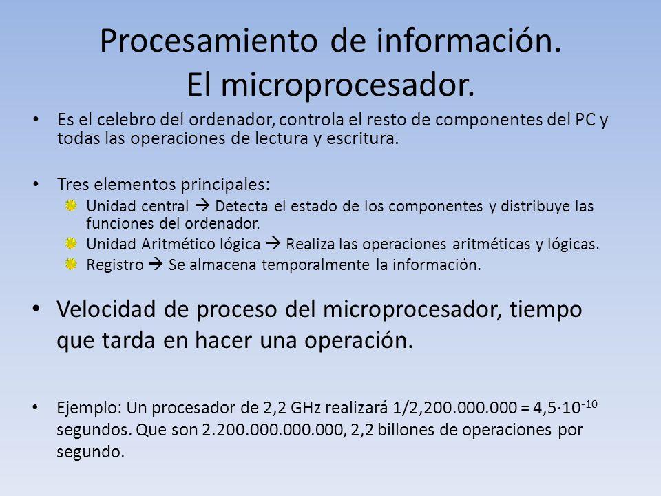Procesamiento de información. El microprocesador.