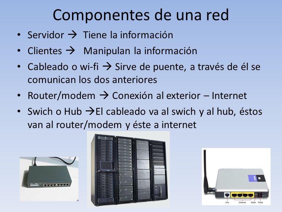 Componentes de una red Servidor  Tiene la información