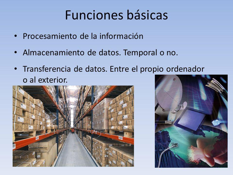 Funciones básicas Procesamiento de la información