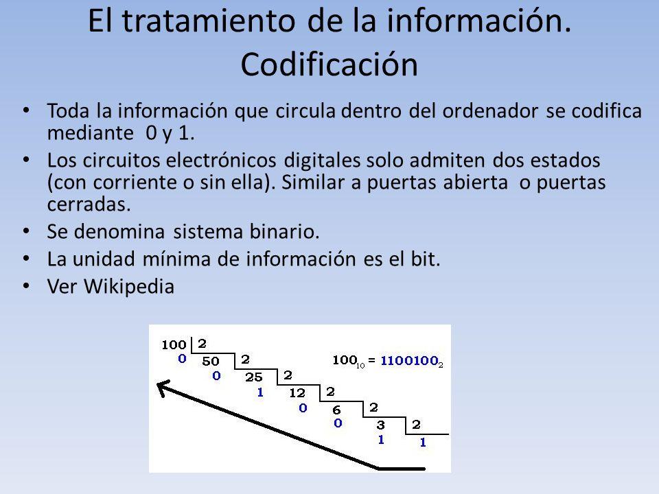 El tratamiento de la información. Codificación