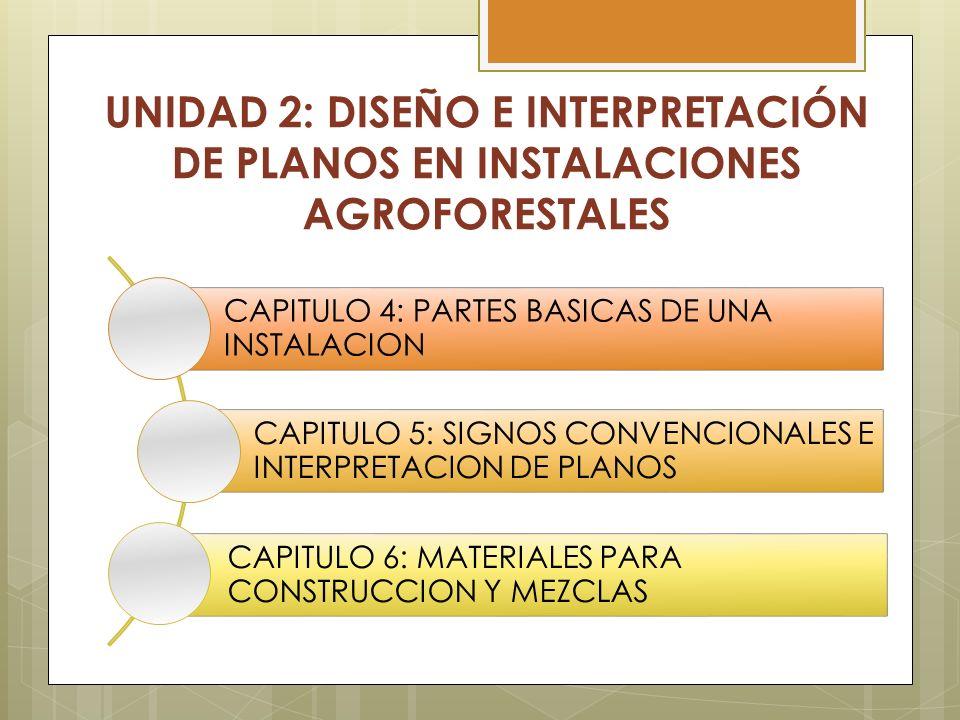 UNIDAD 2: DISEÑO E INTERPRETACIÓN DE PLANOS EN INSTALACIONES AGROFORESTALES