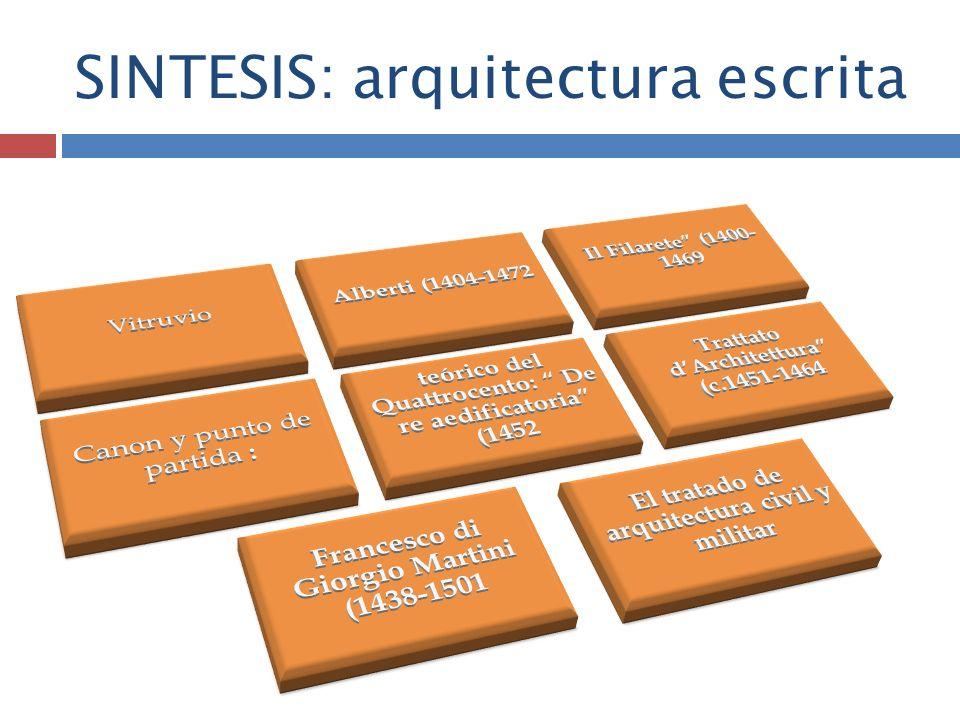 SINTESIS: arquitectura escrita