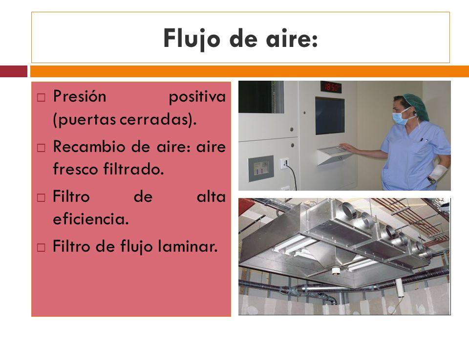 Flujo de aire: Presión positiva (puertas cerradas).