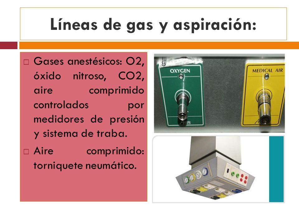 Líneas de gas y aspiración:
