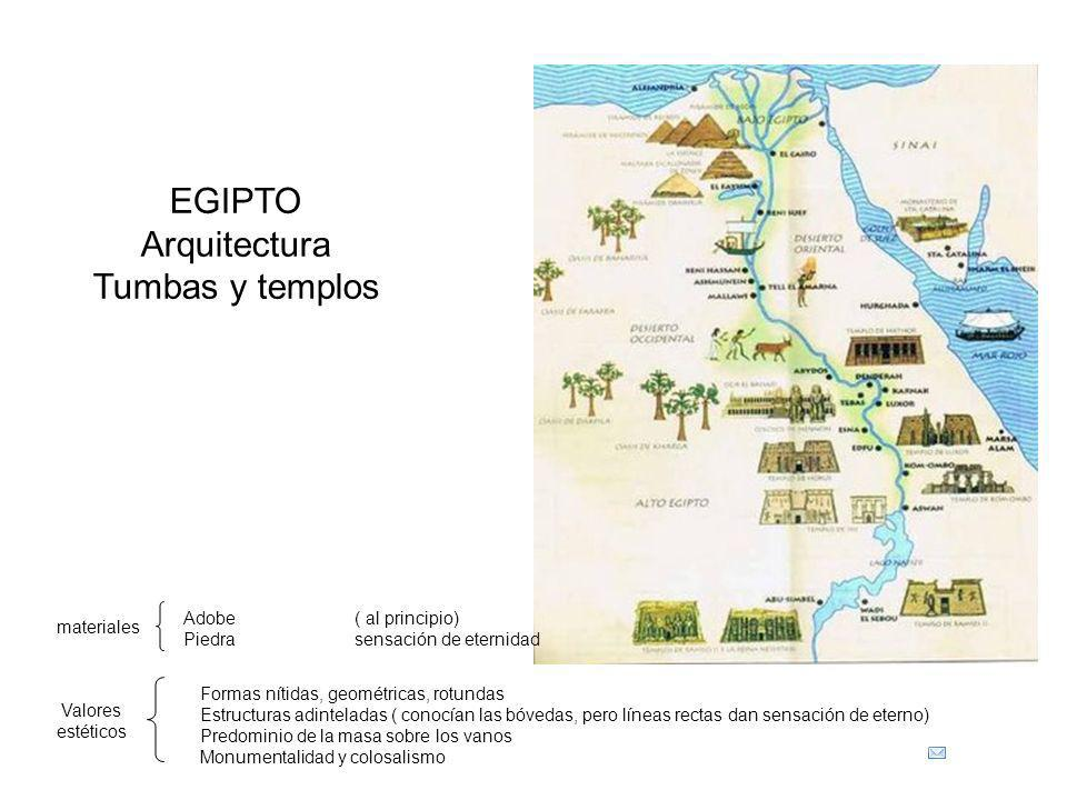 EGIPTO Arquitectura Tumbas y templos Adobe ( al principio) materiales