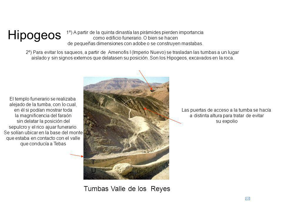 Hipogeos TU Tumbas Valle de los Reyes
