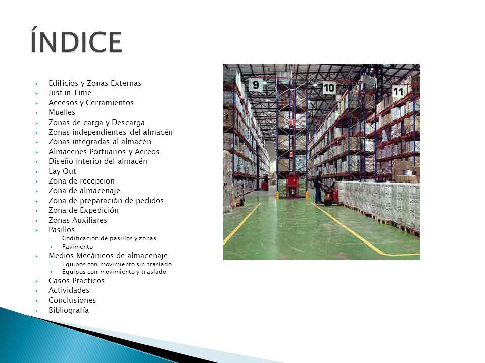 ÍNDICE Edificios y Zonas Externas Just in Time Accesos y Cerramientos