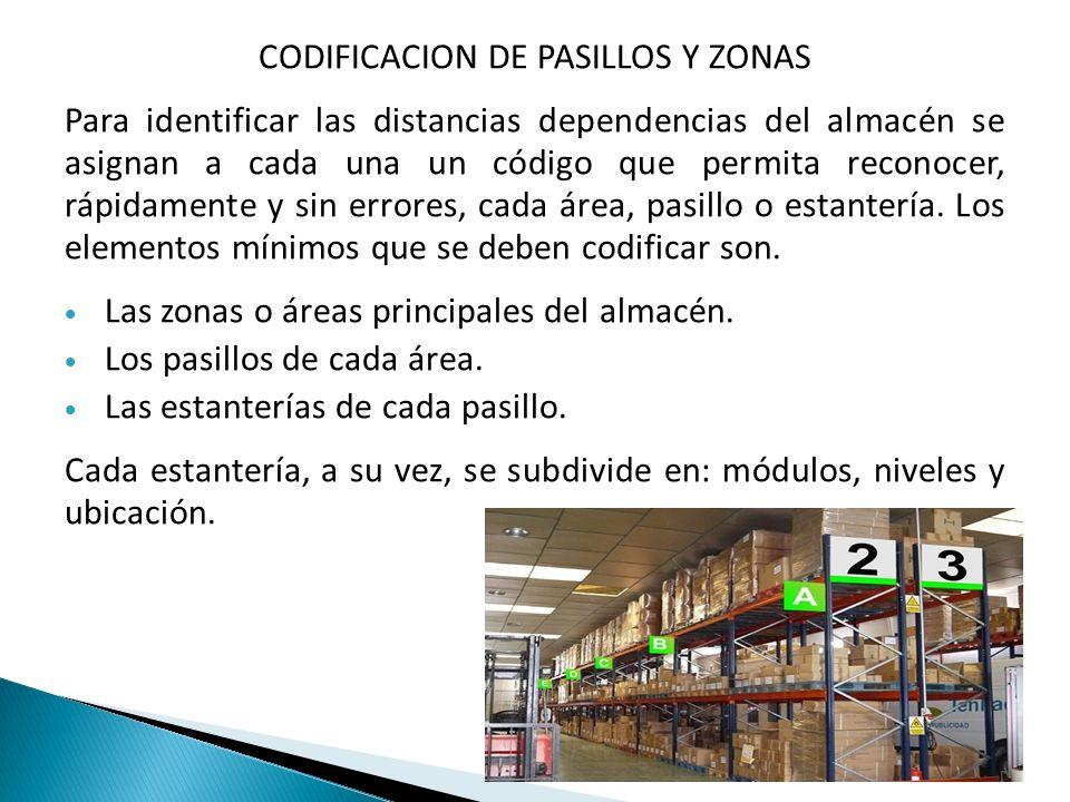 CODIFICACION DE PASILLOS Y ZONAS
