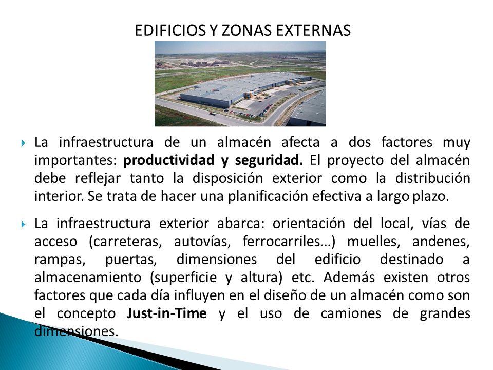 EDIFICIOS Y ZONAS EXTERNAS