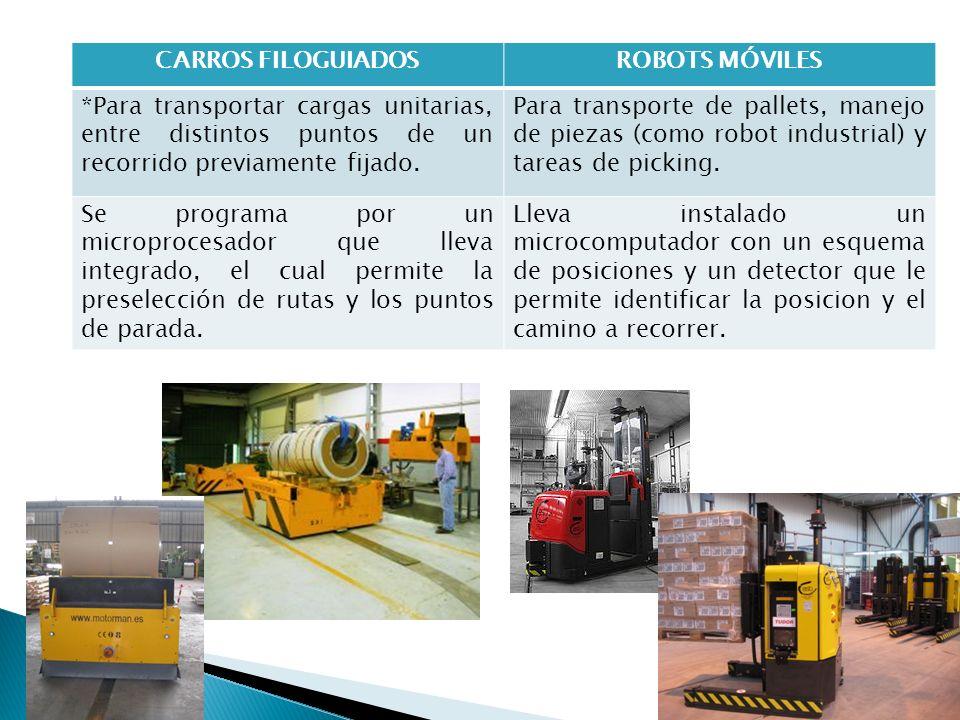 CARROS FILOGUIADOS ROBOTS MÓVILES. *Para transportar cargas unitarias, entre distintos puntos de un recorrido previamente fijado.