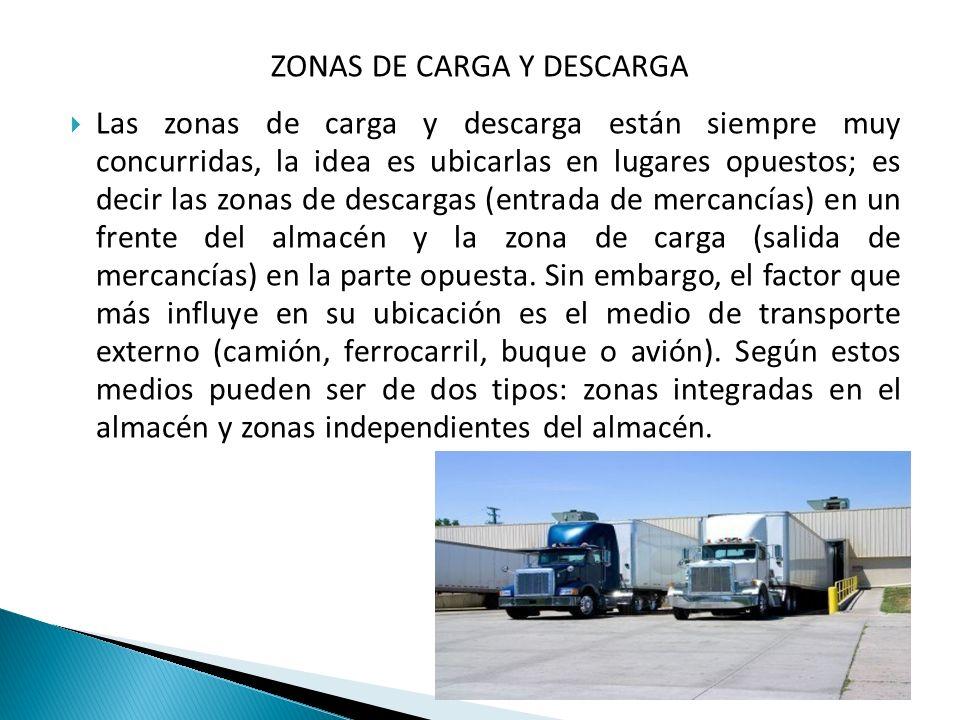 ZONAS DE CARGA Y DESCARGA