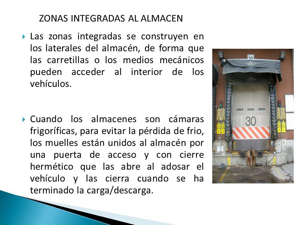 ZONAS INTEGRADAS AL ALMACEN