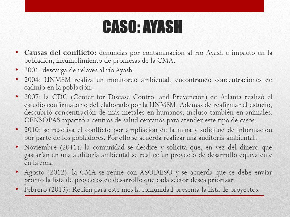 CASO: AYASH Causas del conflicto: denuncias por contaminación al río Ayash e impacto en la población, incumplimiento de promesas de la CMA.