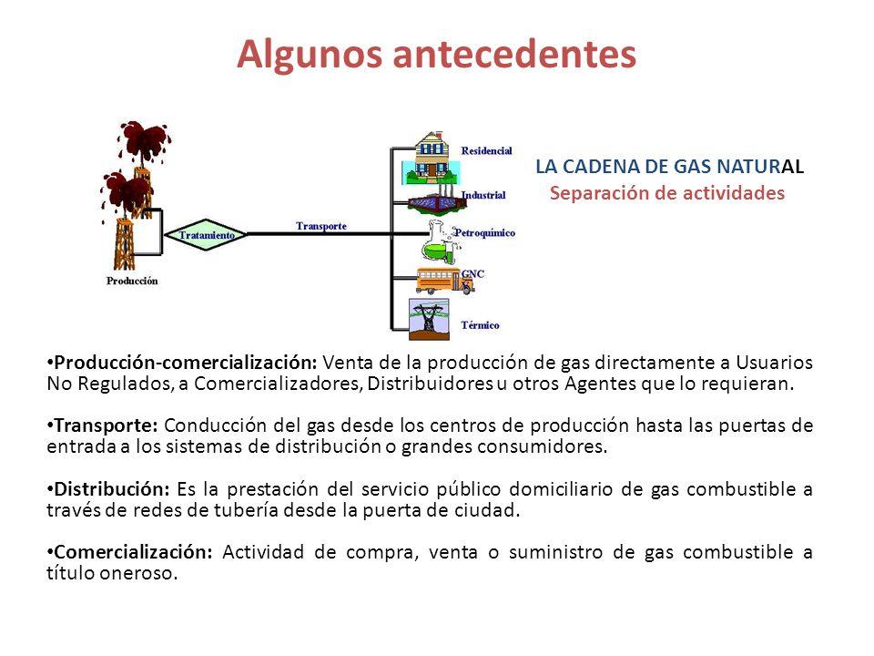 Algunos antecedentes LA CADENA DE GAS NATURAL