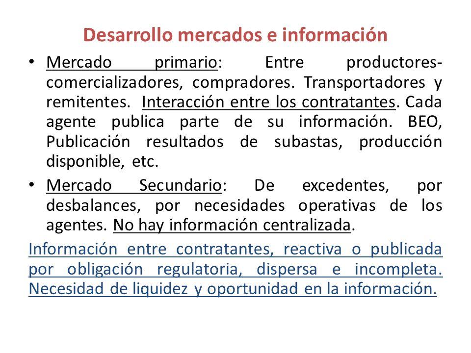 Desarrollo mercados e información