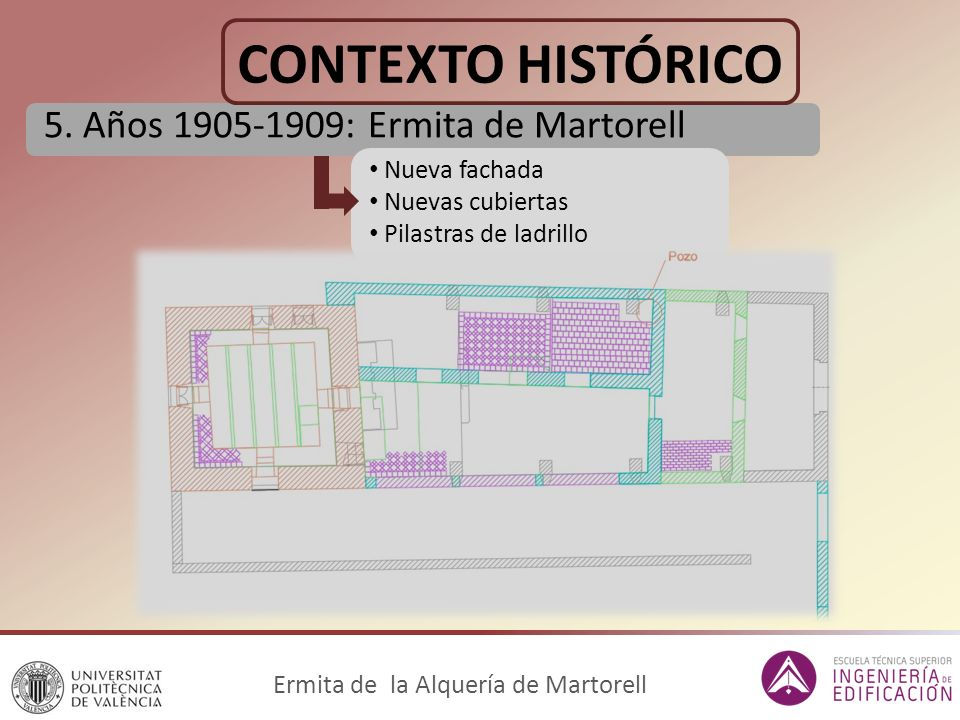 Ermita de la Alquería de Martorell