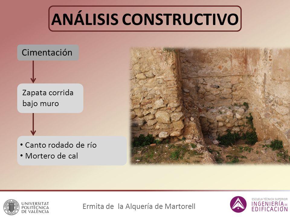 ANÁLISIS CONSTRUCTIVO