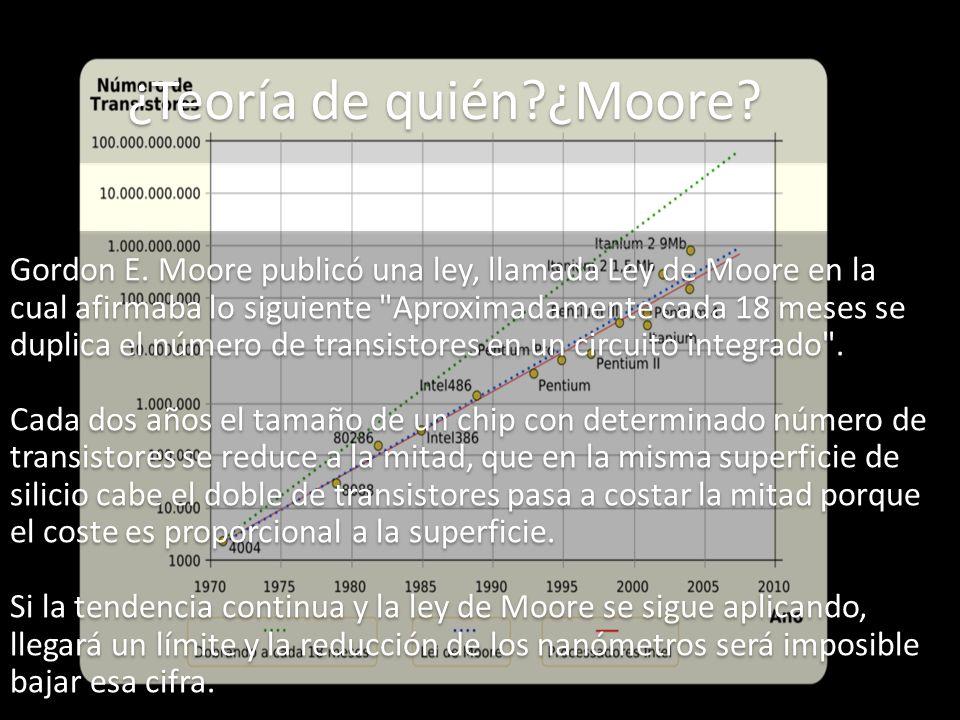¿Teoría de quién ¿Moore