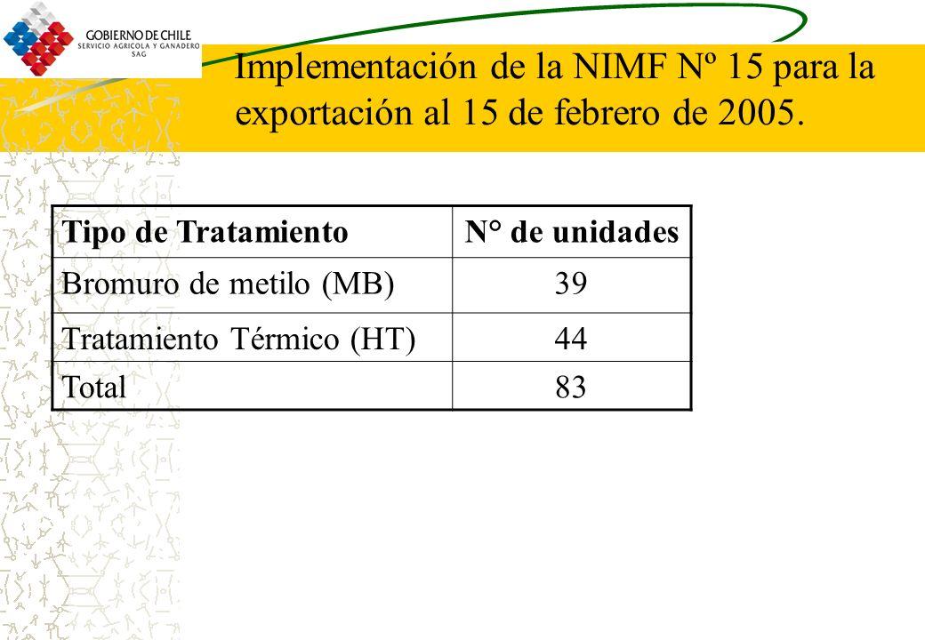 Implementación de la NIMF Nº 15 para la exportación al 15 de febrero de 2005.