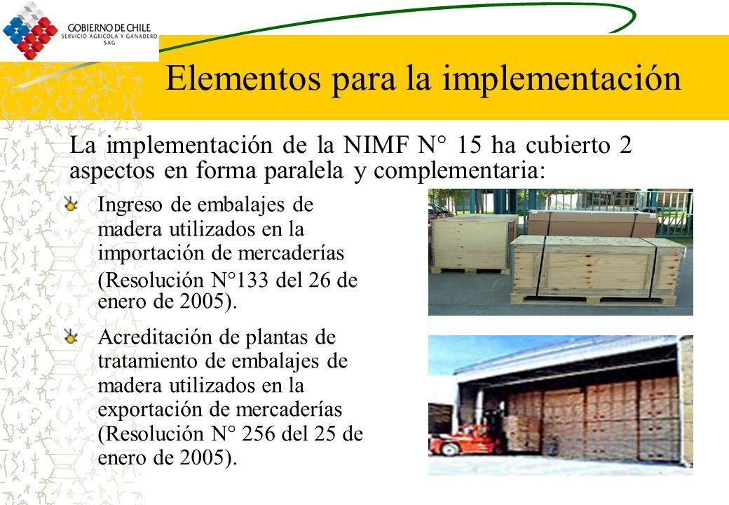 Elementos para la implementación