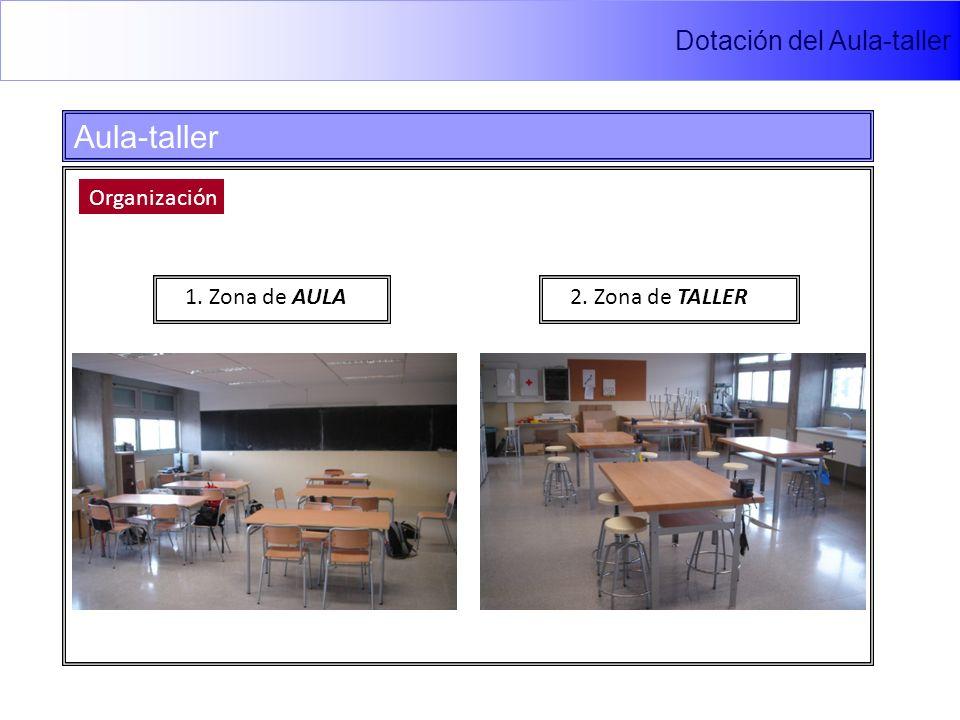 Aula-taller Dotación del Aula-taller Organización 1. Zona de AULA