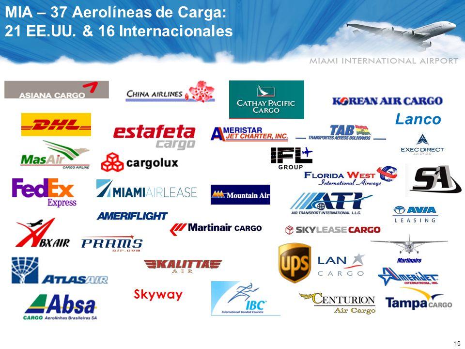 MIA – Provee la mejor conectividad entre Latinoamérica/Caribe y EE.UU.