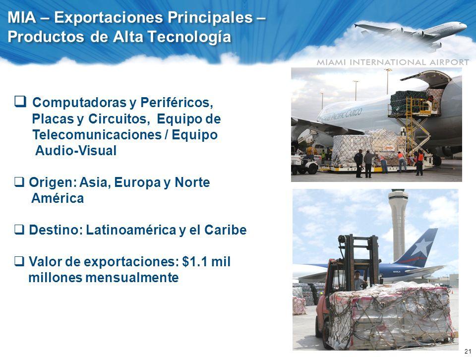MIA – Instalaciones de Carga Aérea e Infraestructura