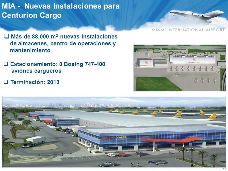 MIA - Los 10 Principales Mercados en Comercio Exterior - 2012