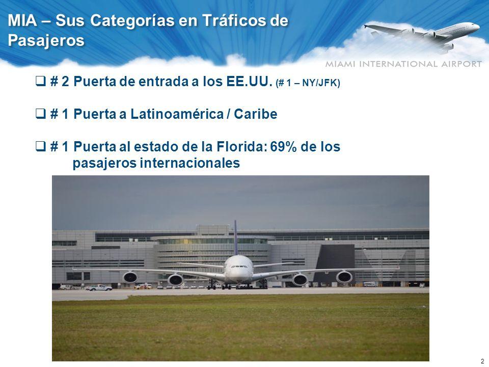 MIA – Puerta de Entrada para Turismo / Negocios / Cruceros